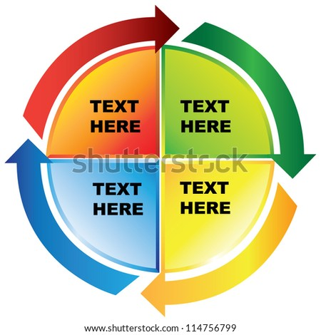 circular loop diagram, work process - stock vector