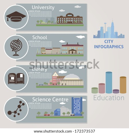 city education vector for