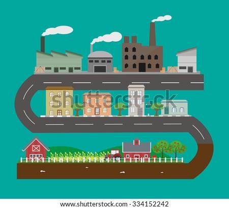 city landscape of farm