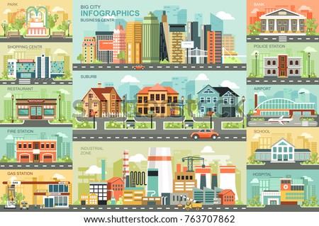 city life flat infographic
