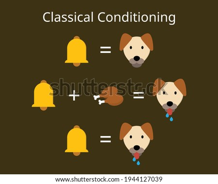 classical conditioning or Pavlovian or respondent conditioning for learning new stimulus Foto d'archivio ©