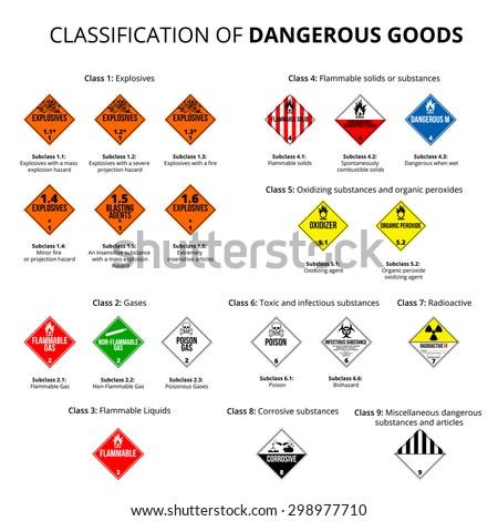 Classification of dangerous goods -  danger hazard cargo material symbols. Vector EPS8 set