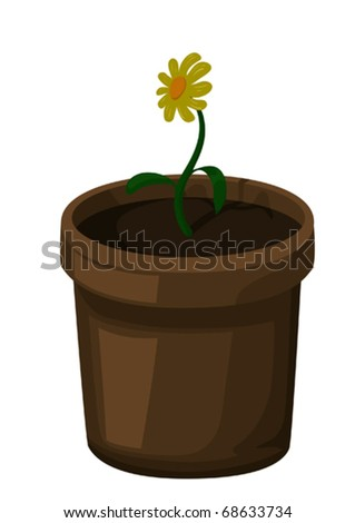 Clay flowerpot with a floweret