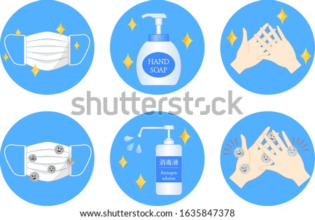 clean surgical mask and hands,and dirty surgical mask and hands.And bottle of antiseptic solution,and bottle of hand soap,Letters with chinese caracter means Antiseptic Solution