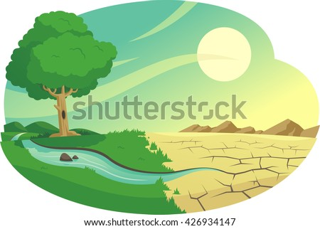 climate change desertification