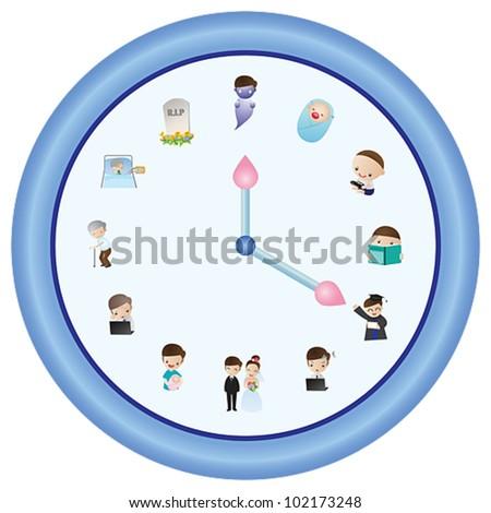 clock of life time show human