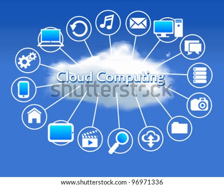 "Cloud Computing concept - Client computers communicating with resources located in the ""cloud"""
