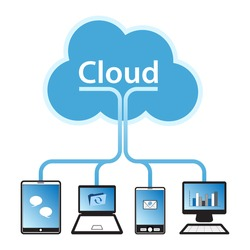 Cloud computing concept design. Devices connected to the