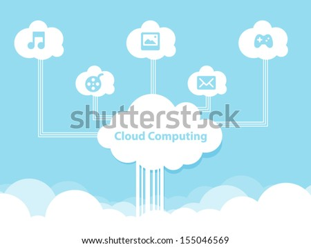 """Cloud computing concept design. Devices connected to the """"cloud""""."""