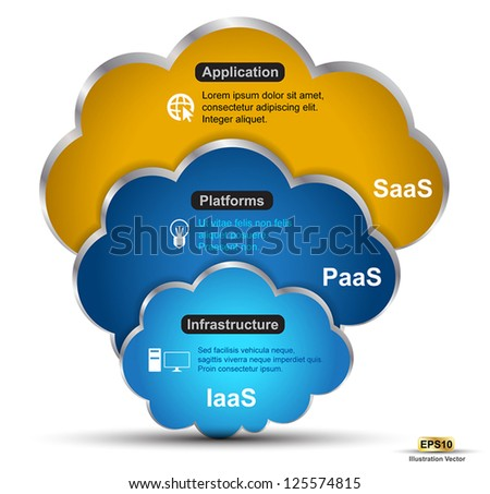 Cloud computing concept/ for background about technology cloud computing