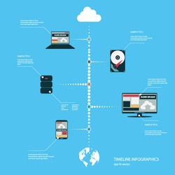 Cloud computing concept technology infographics with icons and devices in modern flat design. Eps10 vector illustration.