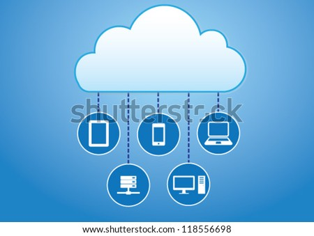 Cloud computing concept. Various devices like Smartphone, Tablet Computer, PC, Laptop & Database are connected to Cloud