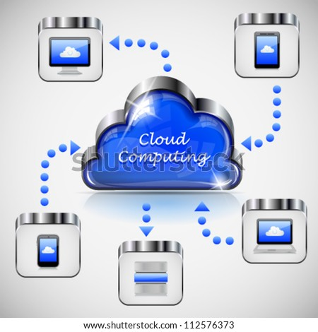 Cloud computing concept with 3d glossy cloud and high-detailed icons of devices