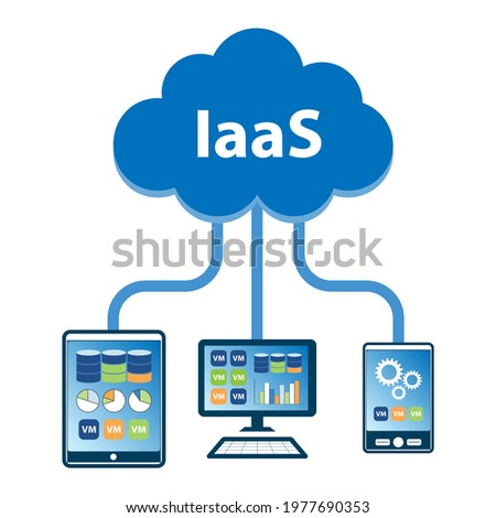 Cloud computing Infrastructure as a Service (IaaS) concept. Computer and mobile devices managing virtual infrastructure in the cloud.