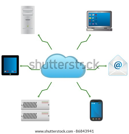 Cloud computing with computers and devices - stock vector