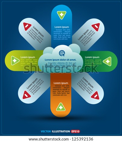 Cloud concept infographic vector / full color