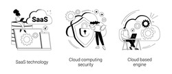 Cloud software abstract concept vector illustration set. SaaS technology, cloud computing security, cloud based engine, data protection, virtual application, storage access abstract metaphor.