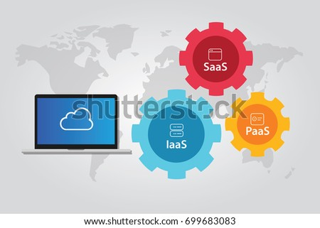 cloud stack combination of IaaS PaaS and SaaS Platform Infrastructure Software as a service