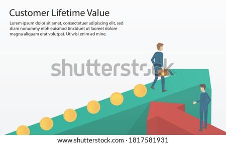 clv or lcv   customer lifetime