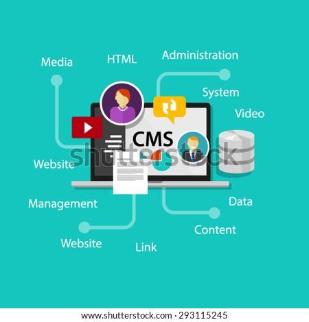 cms content management system administration website