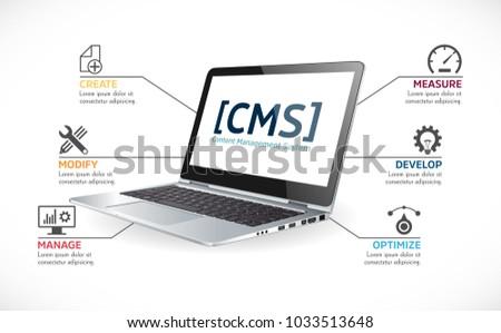 CMS features - Content management system -  Modern resposive website concept