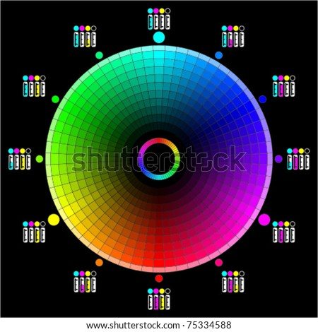 CMYK Color Wheel. True color values in 10% steps. Scale tubes ranges from 0 > 50 > 100 graphically representing the quantity of pigment (Cyan, Magenta, Yellow and Black) needed to create that color.