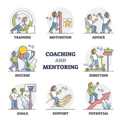 Coaching and mentoring diagram with career training or leadership outline set. Educational advice for self development and personal growth advice vector illustration. Success guidance and knowledge.