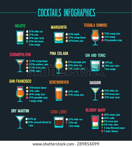 cocktails infographic set