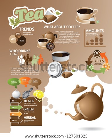 Coffee Burst EPS 8 vector no open shapes or paths grouped for easy editing