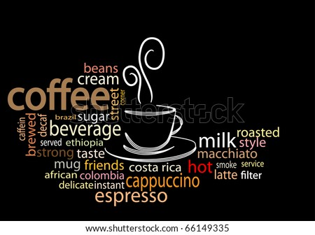 coffee concept word cloud