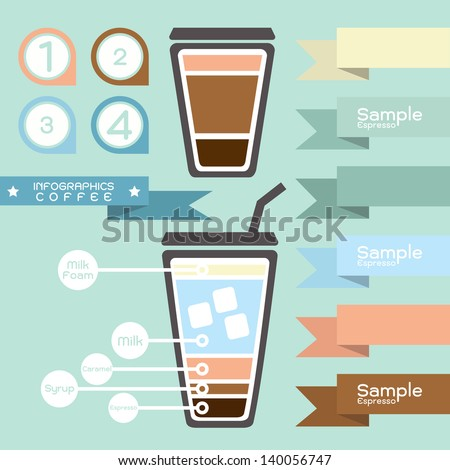 coffee infographics and tag label design vector