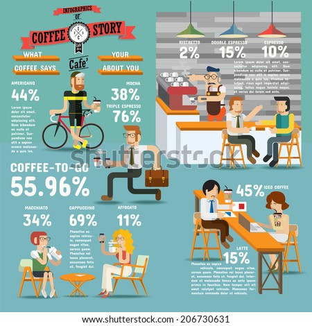 stock-vector-coffee-shop-illustration-de