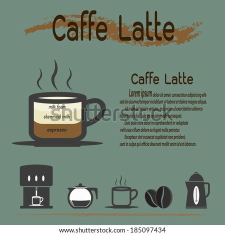 Coffee types, Caffe Latte coffee and their preparation Infographic,Vector illustration.