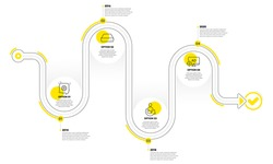 Cogwheel, Seo adblock and Share line icons set. Timeline plan infograph. Mini pc sign. Engineering, Search engine, Referral person. Computer. Technology set. Infographics process timeline. Vector