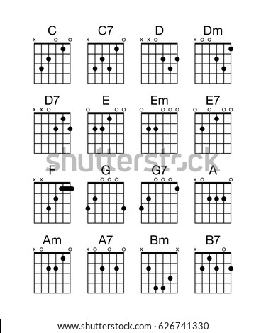 Collection / Group / Set of vector Guitar Chords. Chord diagram. Tab. Tabulation. Tablature. Finger Chart. Basic Guitar Chords. Guitar Lesson. Guitar Cord.