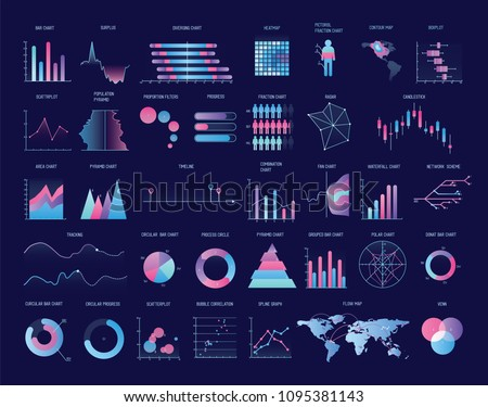 Collection of colorful charts, diagrams, graphs, plots of various types. Statistical data and financial information visualization. Modern vector illustration for business presentation, report