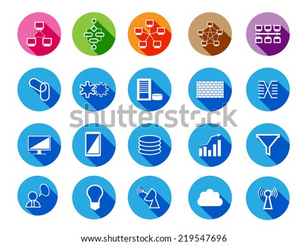 collection of technology system