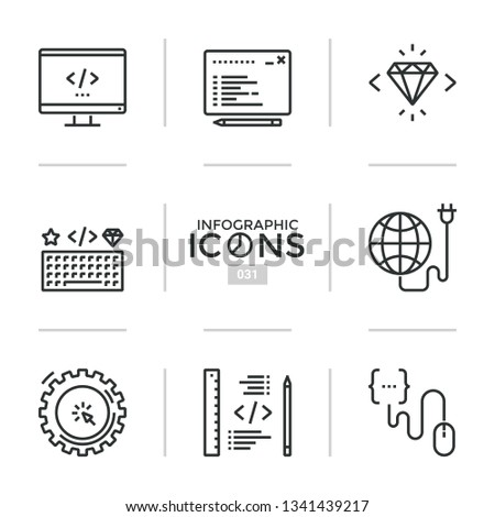 Collection of web linear icons or symbols - front-end and back-end software development, computer program coding, programming languages, scripts. Modern vector illustration in thin line style.