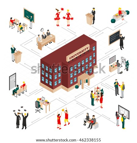 College university isometric infographics depicting university building students in classrooms graduates and professors on white background vector illustration