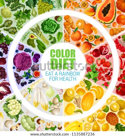 color diet on all days poster