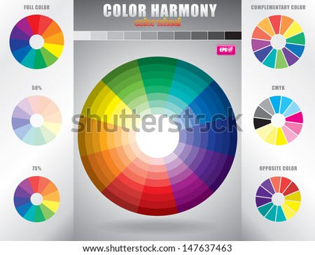 Color harmony / Color wheel with shade of colors / Vector
