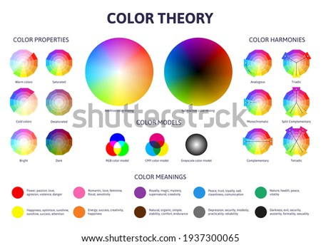Color theory. Colour tones wheel complementary and secondary combinations. Color tones combinations scheme vector illustration set ストックフォト ©