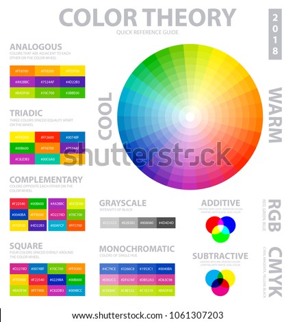 Color theory infographics layout with multicolored wheel and subtractive complementary triadic and square schemes vector illustration