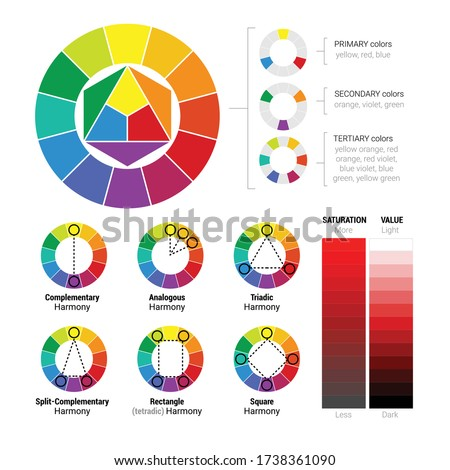 Color theory substractive and aditive models Color wheels  ストックフォト ©