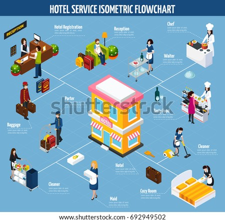 colored hotel service isometric