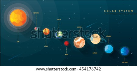 Stock Photo Colorful bright solar system planets on universe background vector illustration, modern trendy style