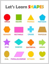 Colorful geometric shapes with their name clip art collection isolated on white background for preschool kids