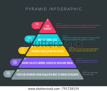 Colorful Hierarchy Pyramid Infographic In 5 colors and 5 steps with description next to it