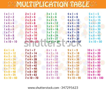 Multiplication Table Vector - Download Free Vector Art, Stock