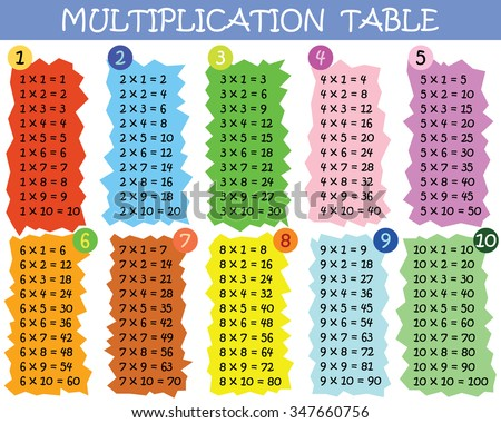 Multiplication Table Download Free Vector Art Stock Graphics Images